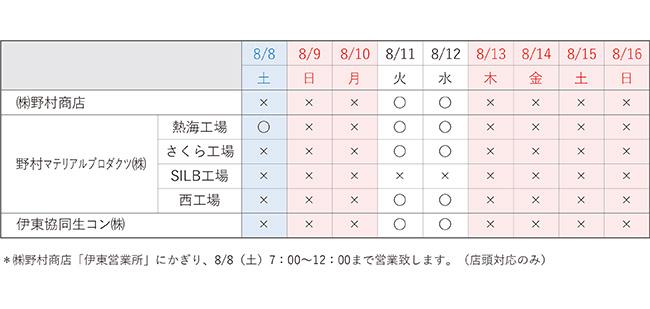 2020年「野村グループ」夏季休業をお知らせ致します。